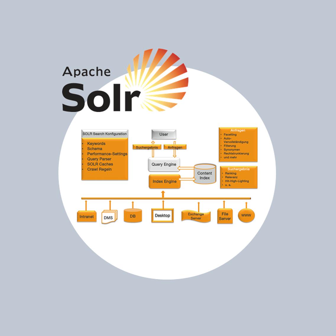 content_solr